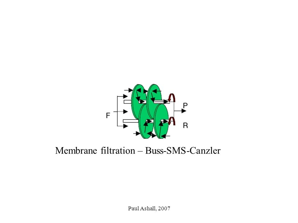 Paul Ashall, 2007 Membrane filtration – Buss-SMS-Canzler
