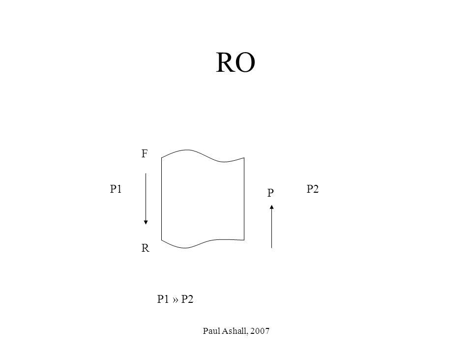 Paul Ashall, 2007 RO F R P P1P2 P1 » P2