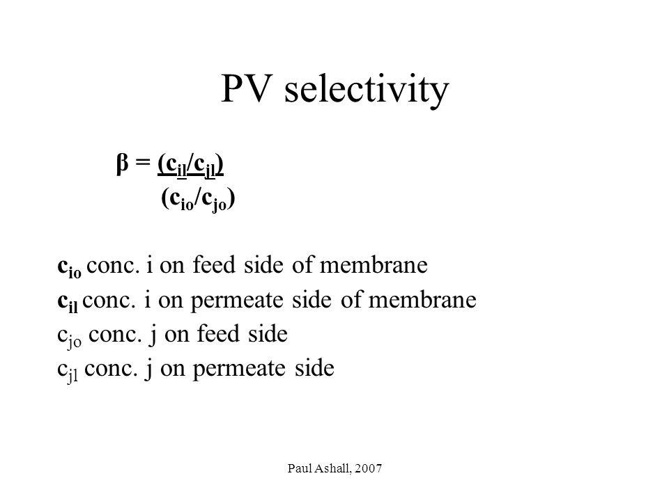 Paul Ashall, 2007 PV selectivity β = (c il /c jl ) (c io /c jo ) c io conc.