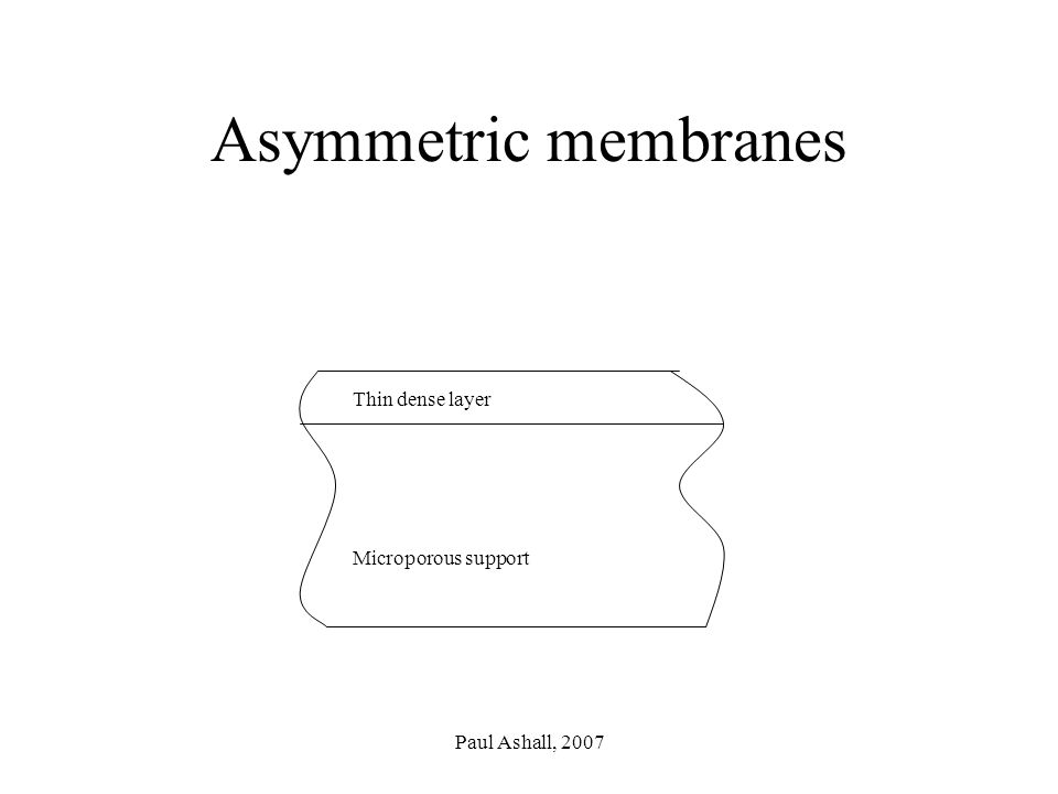 Paul Ashall, 2007 Asymmetric membranes Thin dense layer Microporous support