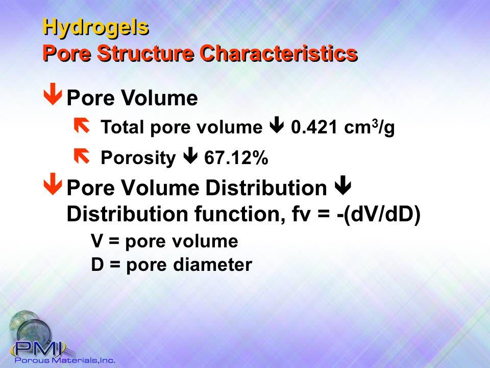 Hydrogels Pore Structure Characteristics ë Porosity  67.12% ê Pore Volume Distribution  Distribution function, fv = -(dV/dD) V = pore volume D = pore diameter ê Pore Volume ë Total pore volume  0.421 cm 3 /g