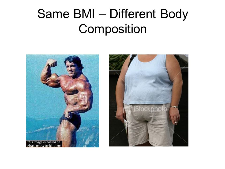 Same BMI – Different Body Composition