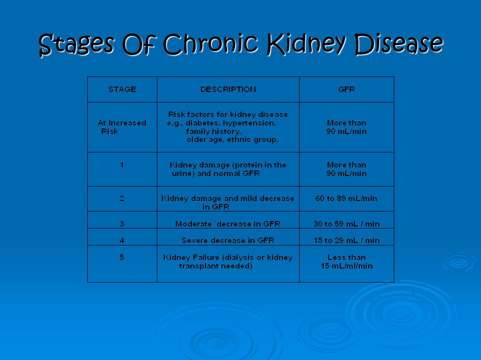 Stages Of Chronic Kidney Disease