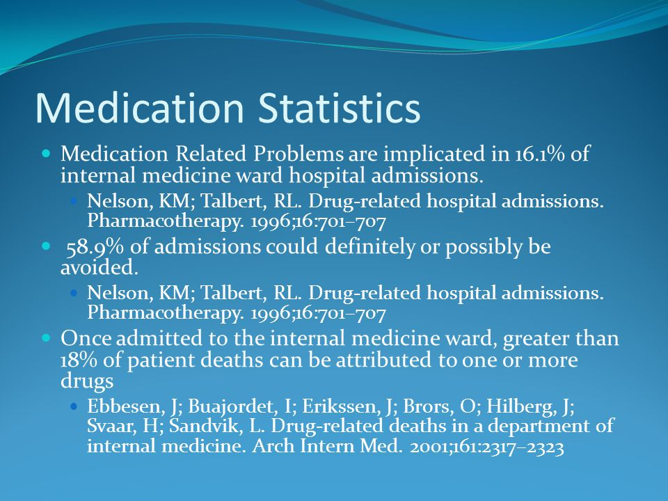Medication Statistics Medication Related Problems are implicated in 16.1% of internal medicine ward hospital admissions.