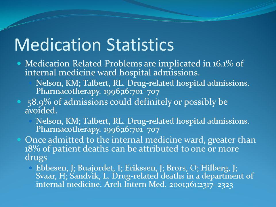 Medication Statistics Adverse drug events contribute to over 100,000 deaths annually Lazarou, J; Pomeranz, BH; Corey, PN.