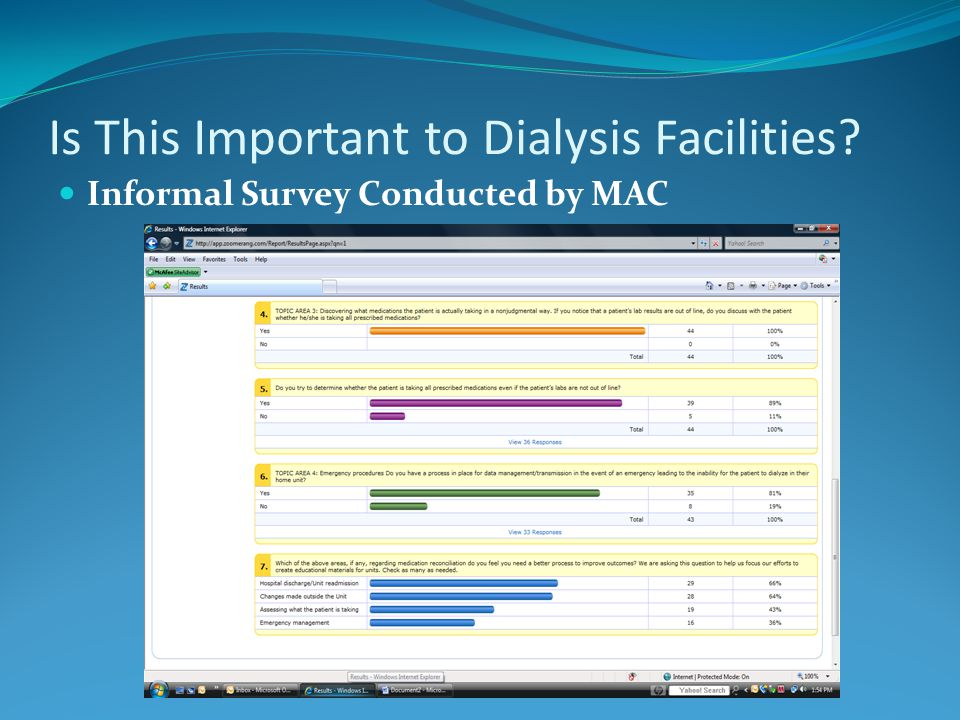 Is This Important to Dialysis Facilities Informal Survey Conducted by MAC