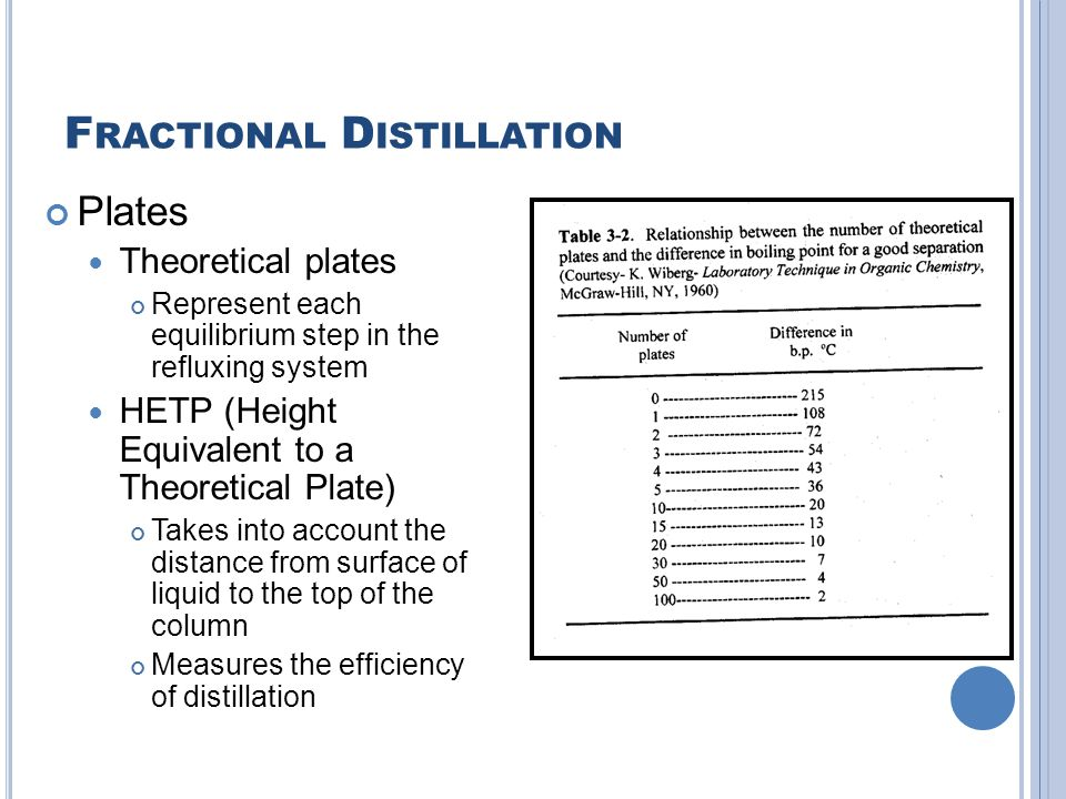 F RACTIONAL D ISTILLATION Plates Theoretical plates Represent each equilibrium step in the refluxing system HETP (Height Equivalent to a Theoretical P