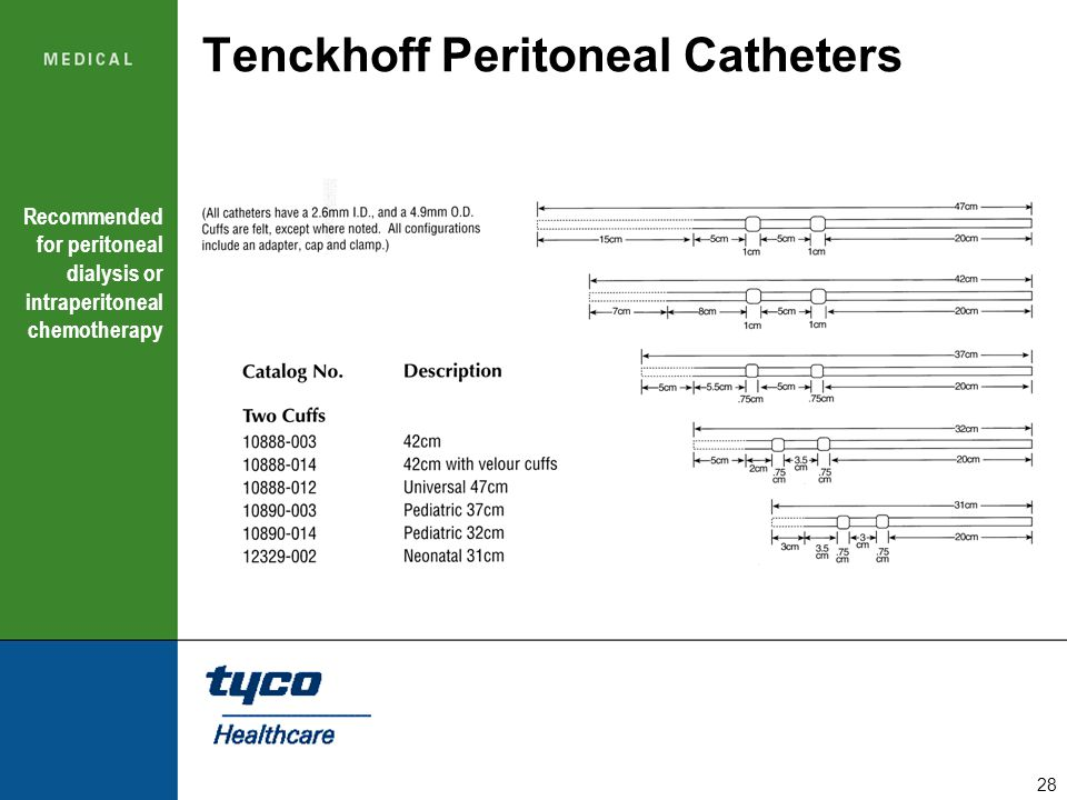 28 Tenckhoff Peritoneal Catheters Recommended for peritoneal dialysis or intraperitoneal chemotherapy