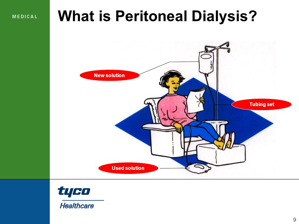 9 What is Peritoneal Dialysis? Used solution Tubing set New solution