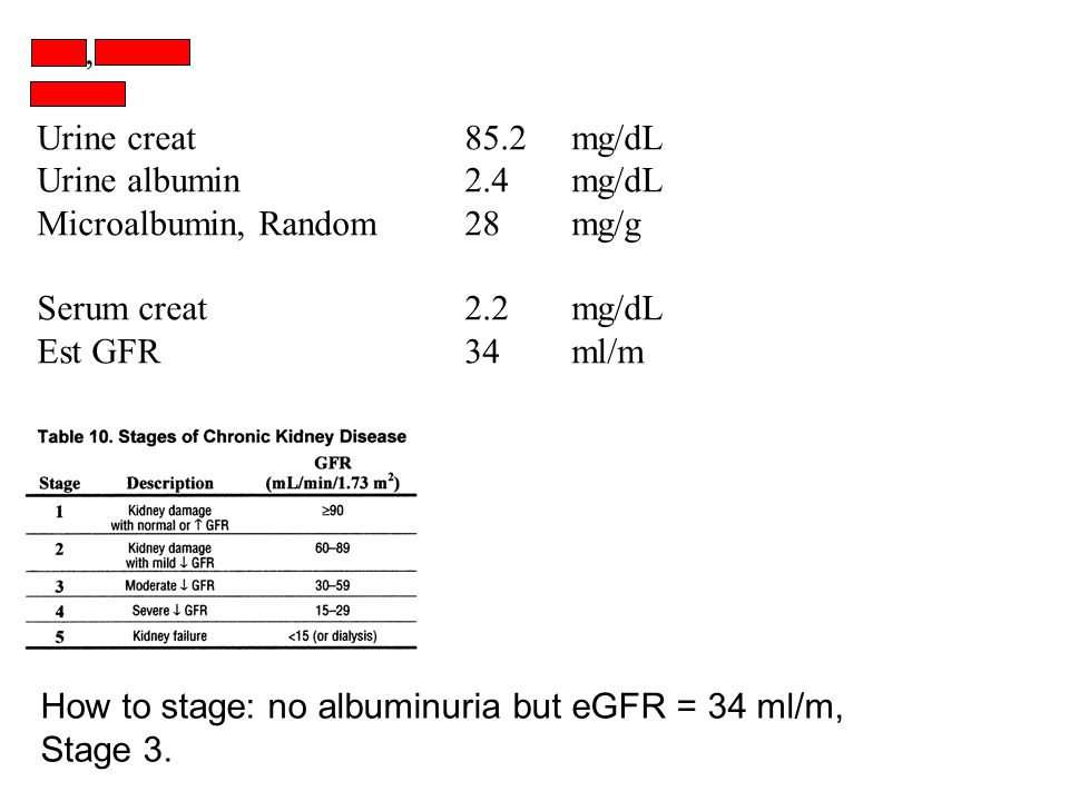 Joe, Lalo 12345 Urine creat 85.2 mg/dL Urine albumin2.4 mg/dL Microalbumin, Random28mg/g Serum creat2.2 mg/dL Est GFR34ml/m How to stage: no albuminuria but eGFR = 34 ml/m, Stage 3.