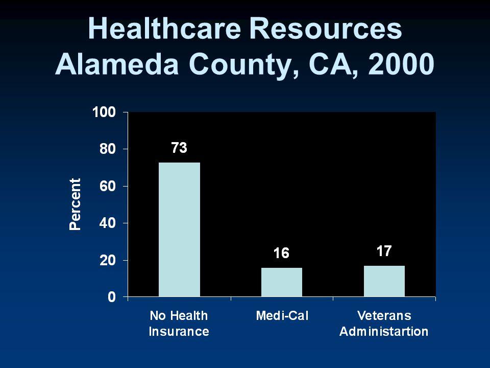 Healthcare Resources Alameda County, CA, 2000
