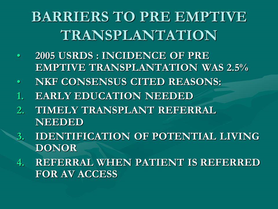 BARRIERS TO PRE EMPTIVE TRANSPLANTATION 2005 USRDS : INCIDENCE OF PRE EMPTIVE TRANSPLANTATION WAS 2.5%2005 USRDS : INCIDENCE OF PRE EMPTIVE TRANSPLANT