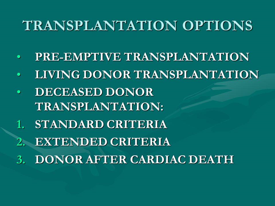 TRANSPLANTATION OPTIONS PRE-EMPTIVE TRANSPLANTATIONPRE-EMPTIVE TRANSPLANTATION LIVING DONOR TRANSPLANTATIONLIVING DONOR TRANSPLANTATION DECEASED DONOR