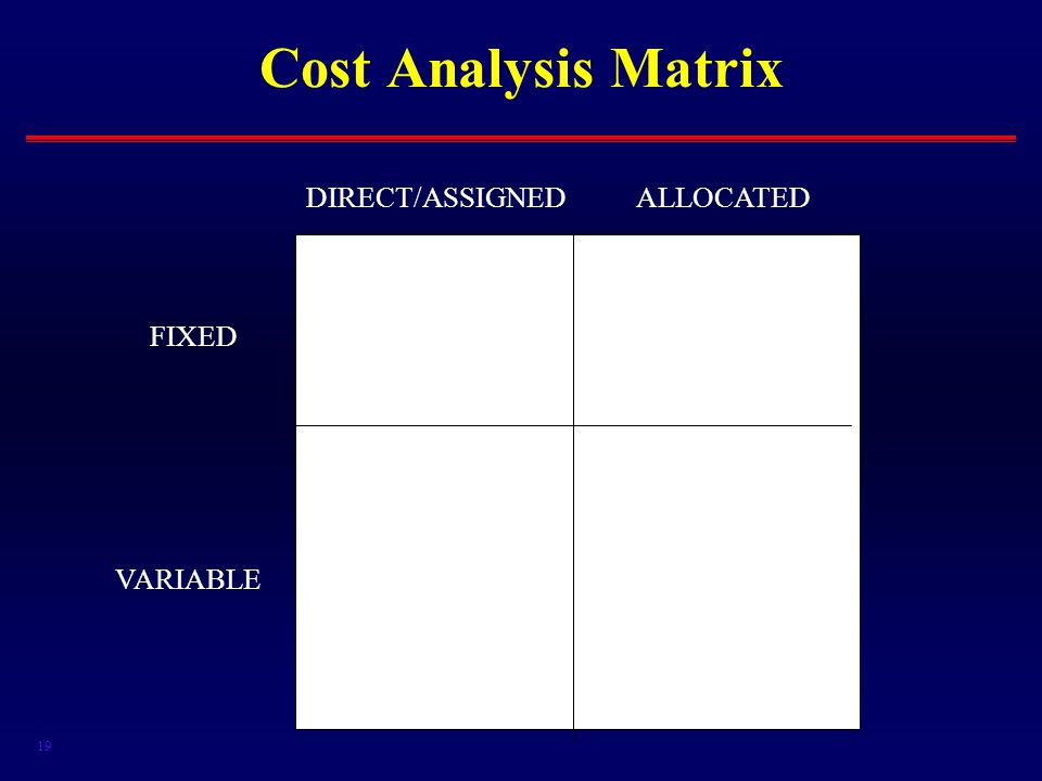 19 Cost Analysis Matrix DIRECT/ASSIGNEDALLOCATED FIXED VARIABLE