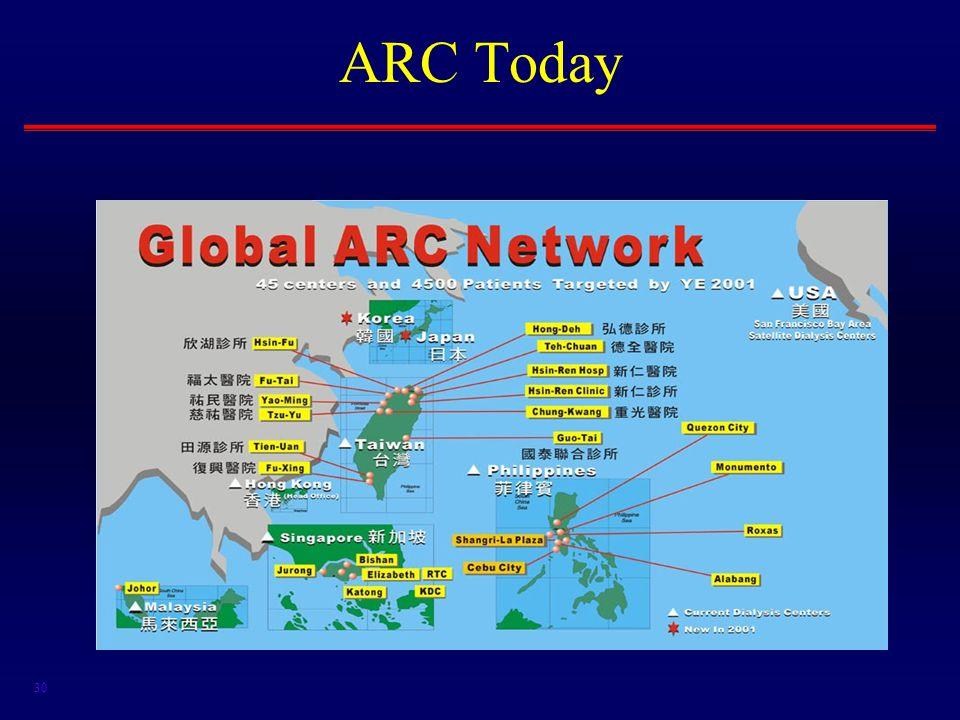 30 ARC Today