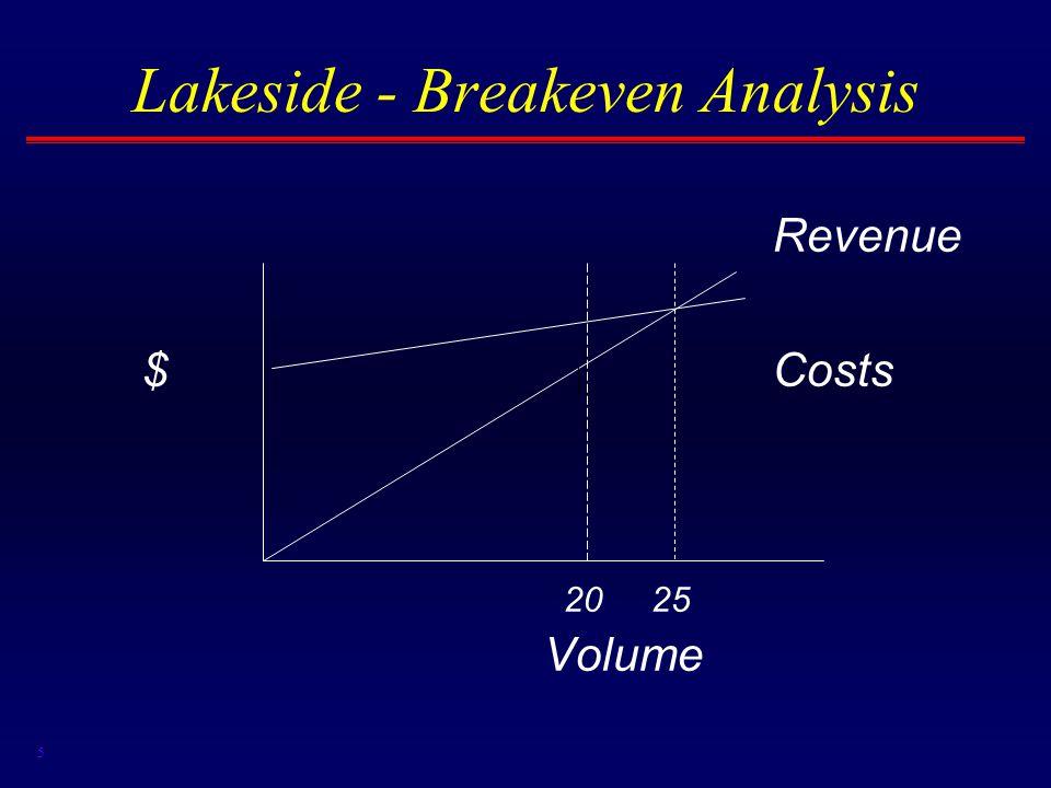 5 Lakeside - Breakeven Analysis Revenue $Costs 20 25 Volume