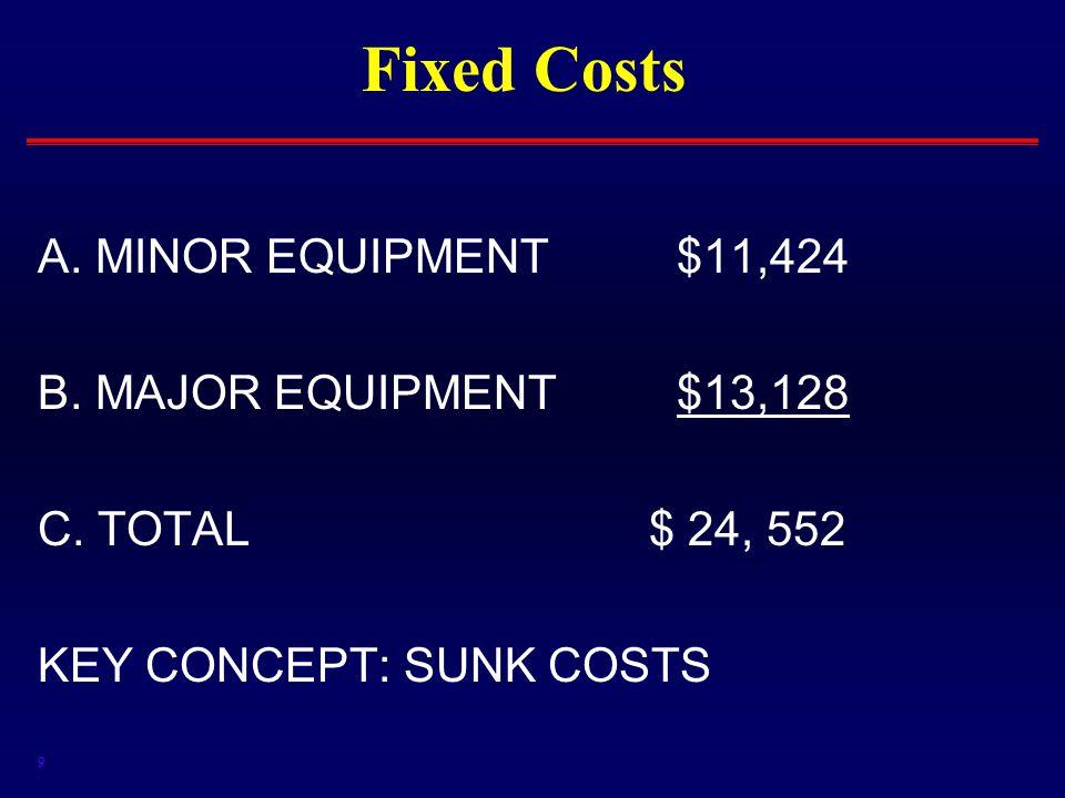9 Fixed Costs A. MINOR EQUIPMENT$11,424 B. MAJOR EQUIPMENT$13,128 C. TOTAL $ 24, 552 KEY CONCEPT: SUNK COSTS