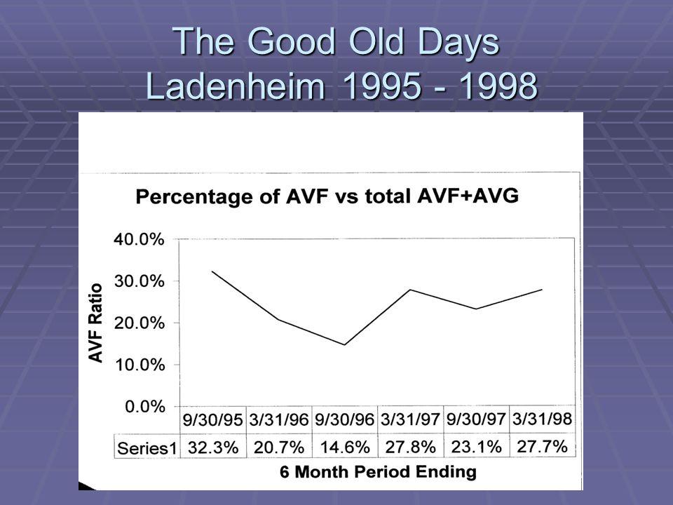 The Good Old Days Ladenheim 1995 - 1998