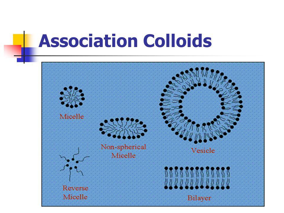 Association Colloids