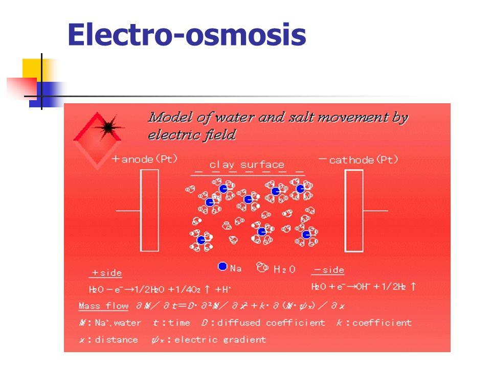 Electro-osmosis