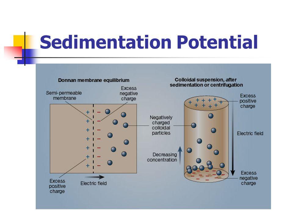 Sedimentation Potential
