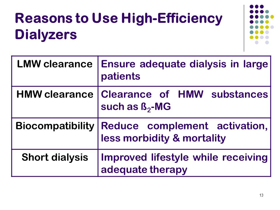 13 Reasons to Use High-Efficiency Dialyzers LMW clearanceEnsure adequate dialysis in large patients HMW clearanceClearance of HMW substances such as ß 2 -MG BiocompatibilityReduce complement activation, less morbidity & mortality Short dialysisImproved lifestyle while receiving adequate therapy