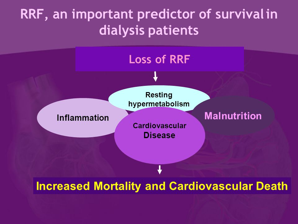 Do biocompatible PD solutions or biocompatible dialyser membranes have any advantage in relation to RRF?
