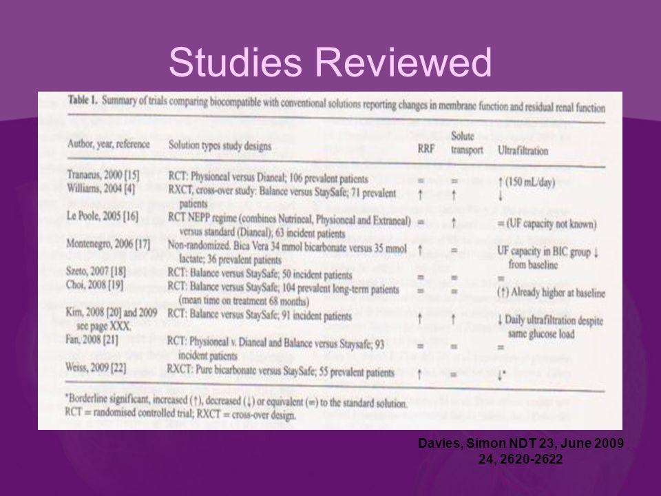 Davies, Simon NDT 23, June 2009 24, 2620-2622 Studies Reviewed