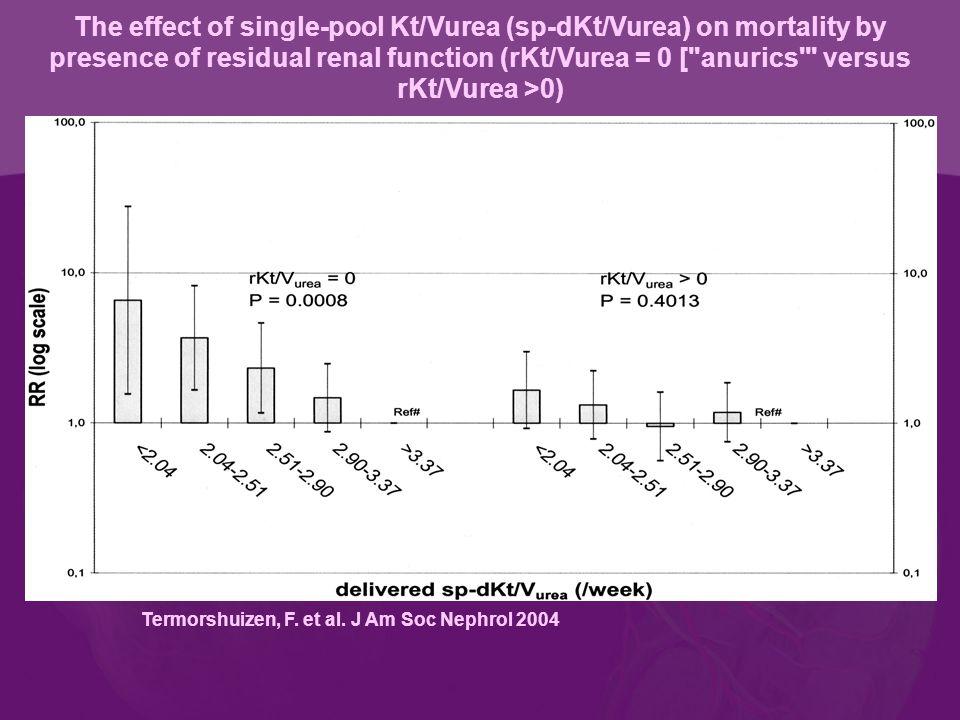 Termorshuizen, F. et al. J Am Soc Nephrol 2004 The effect of single-pool Kt/Vurea (sp-dKt/Vurea) on mortality by presence of residual renal function (