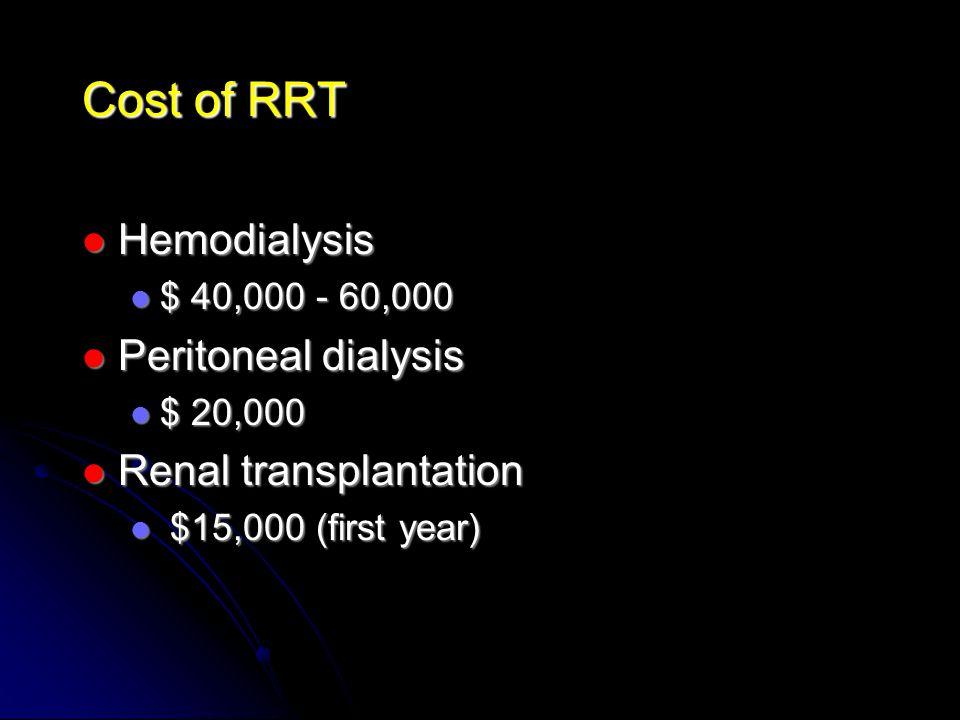 Cost of RRT Hemodialysis Hemodialysis $ 40,000 - 60,000 $ 40,000 - 60,000 Peritoneal dialysis Peritoneal dialysis $ 20,000 $ 20,000 Renal transplantation Renal transplantation $15,000 (first year) $15,000 (first year)
