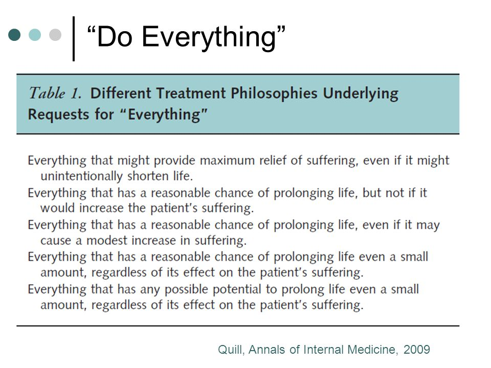 Do Everything Quill, Annals of Internal Medicine, 2009