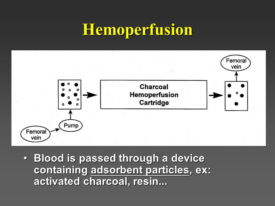 Hemoperfusion Blood is passed through a device containing adsorbent particles, ex: activated charcoal, resin...Blood is passed through a device containing adsorbent particles, ex: activated charcoal, resin...