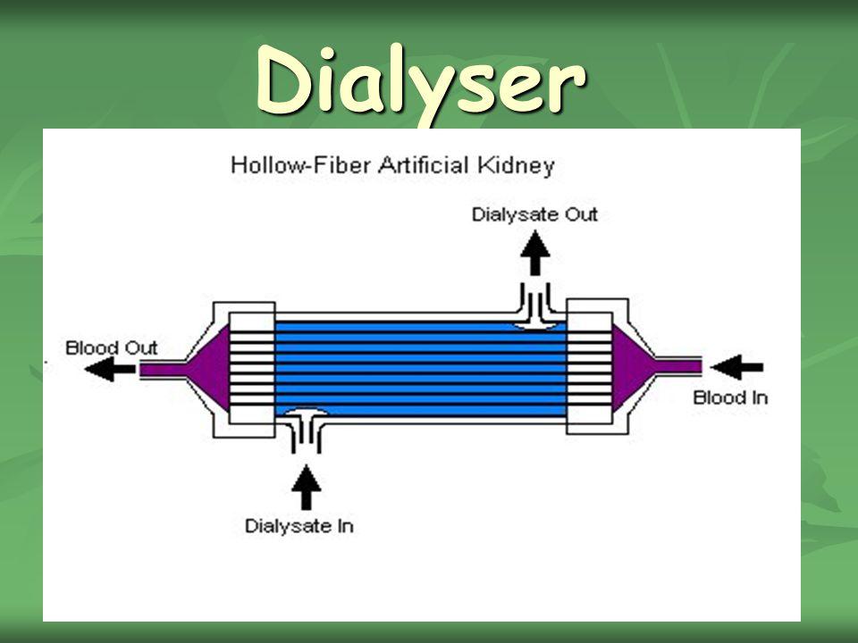 Dialysis solution