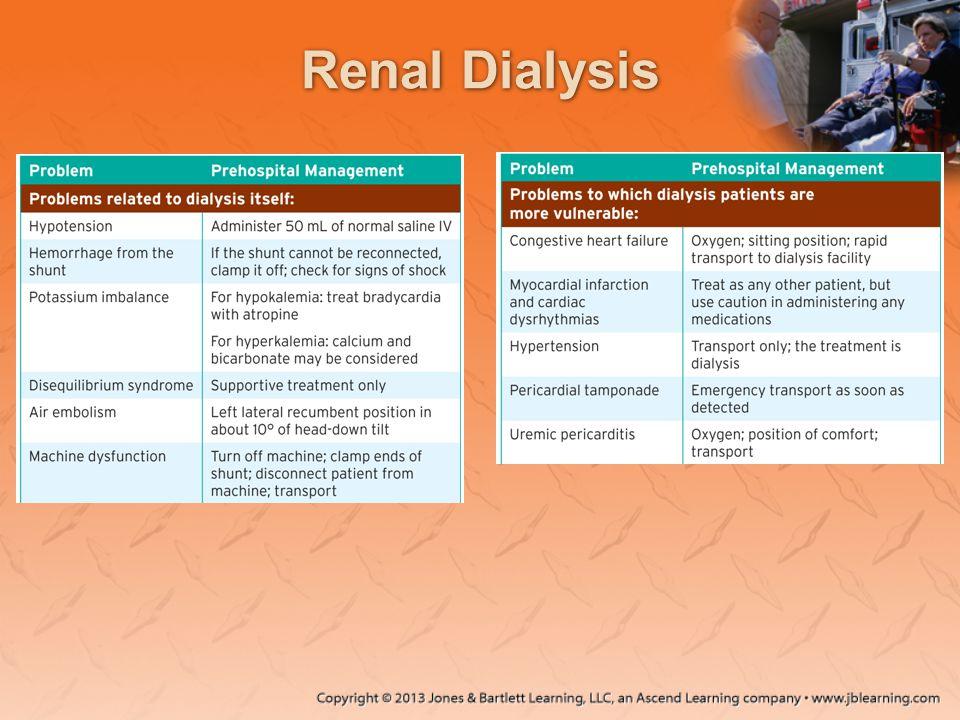 Renal Dialysis