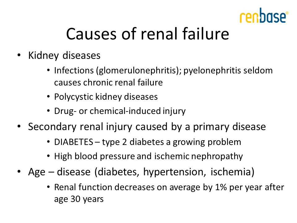Extra-renal effects Renal failure has an effect on – Absorption of medicines E.g.