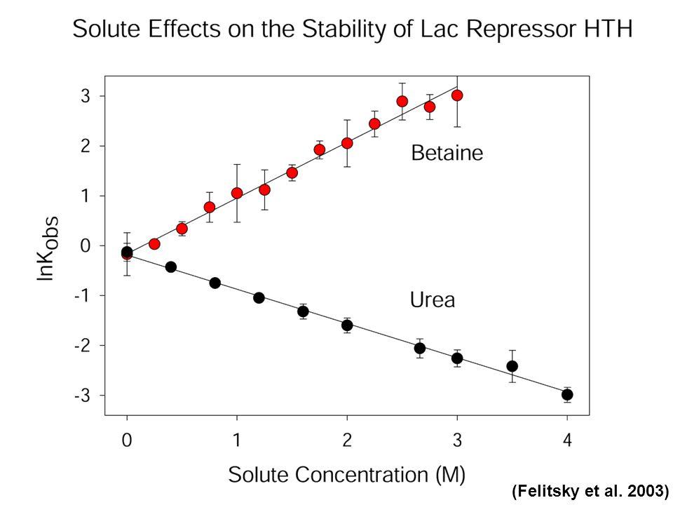 (Felitsky et al. 2003)