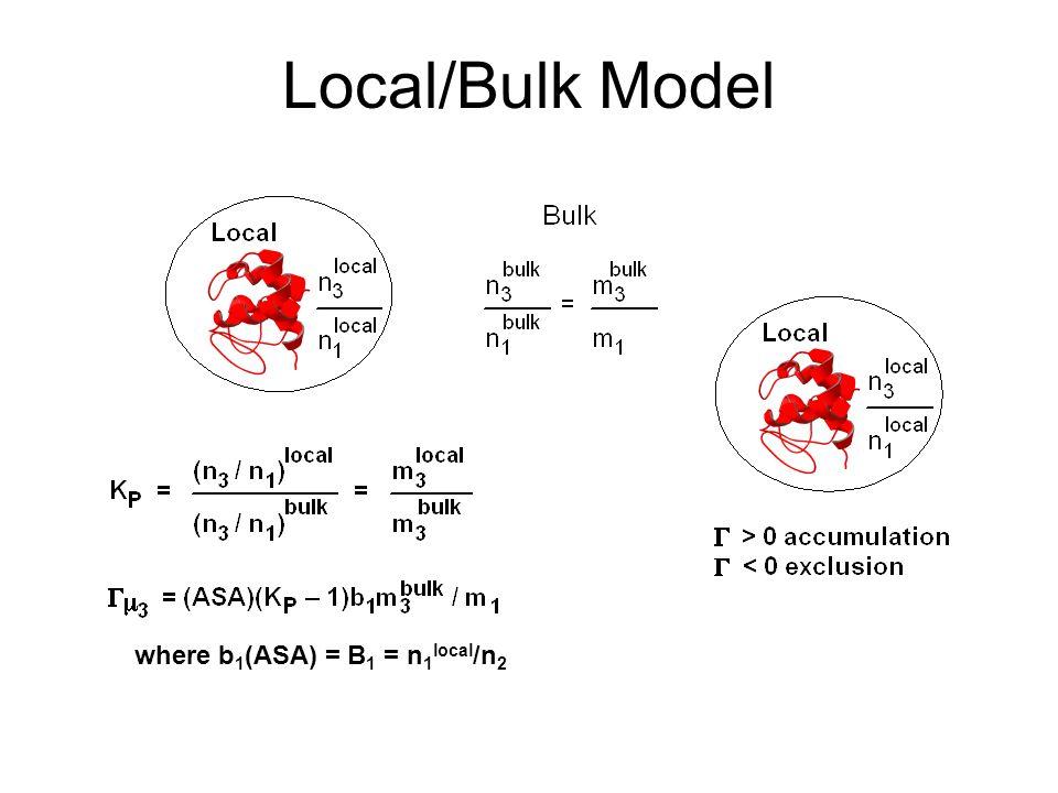 Local/Bulk Model where b 1 (ASA) = B 1 = n 1 local /n 2