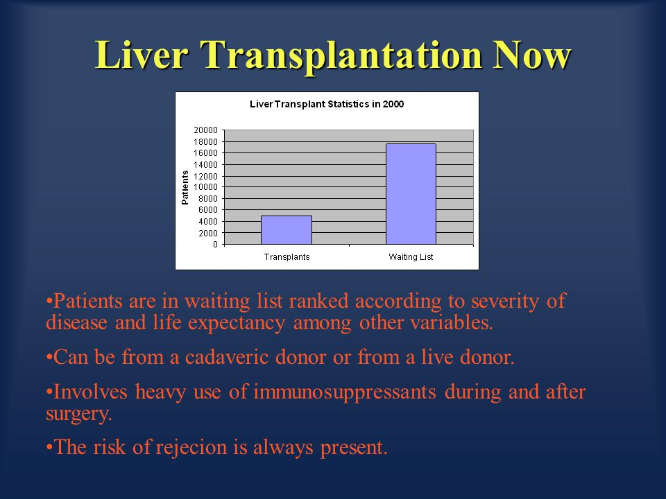 Liver Transplantation Now Patients are in waiting list ranked according to severity of disease and life expectancy among other variables. Can be from