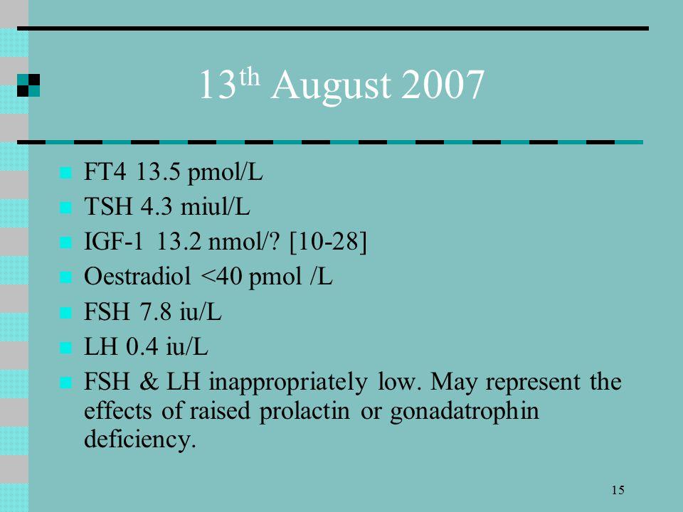15 13 th August 2007 FT4 13.5 pmol/L TSH 4.3 miul/L IGF-1 13.2 nmol/.