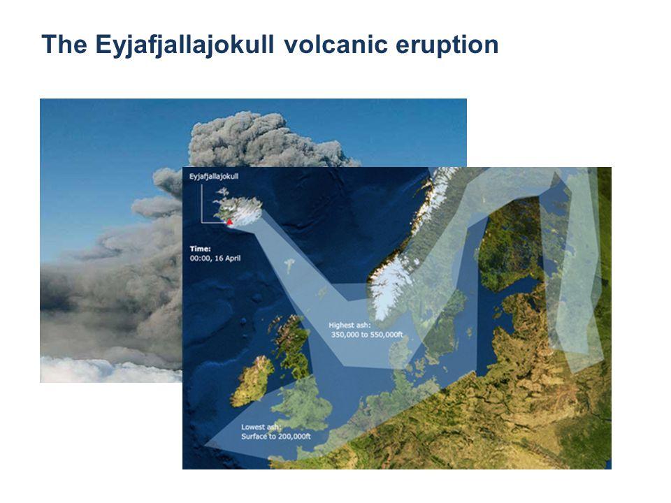 The Eyjafjallajokull volcanic eruption
