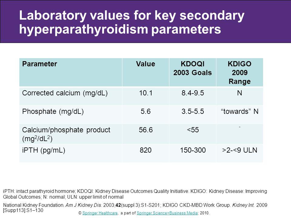 Laboratory values for key secondary hyperparathyroidism parameters ParameterValueKDOQI 2003 Goals KDIGO 2009 Range Corrected calcium (mg/dL)10.18.4-9.5N Phosphate (mg/dL)5.63.5-5.5 towards N Calcium/phosphate product (mg 2 /dL 2 ) 56.6<55 - iPTH (pg/mL)820150-300>2-<9 ULN iPTH: intact parathyroid hormone; KDOQI: Kidney Disease Outcomes Quality Initiative.