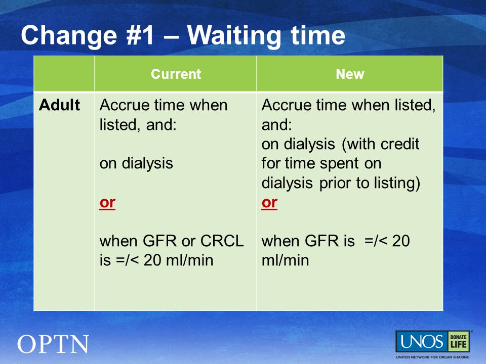 CurrentNew AdultAccrue time when listed, and: on dialysis or when GFR or CRCL is =/< 20 ml/min Accrue time when listed, and: on dialysis (with credit for time spent on dialysis prior to listing) or when GFR is =/< 20 ml/min Change #1 – Waiting time
