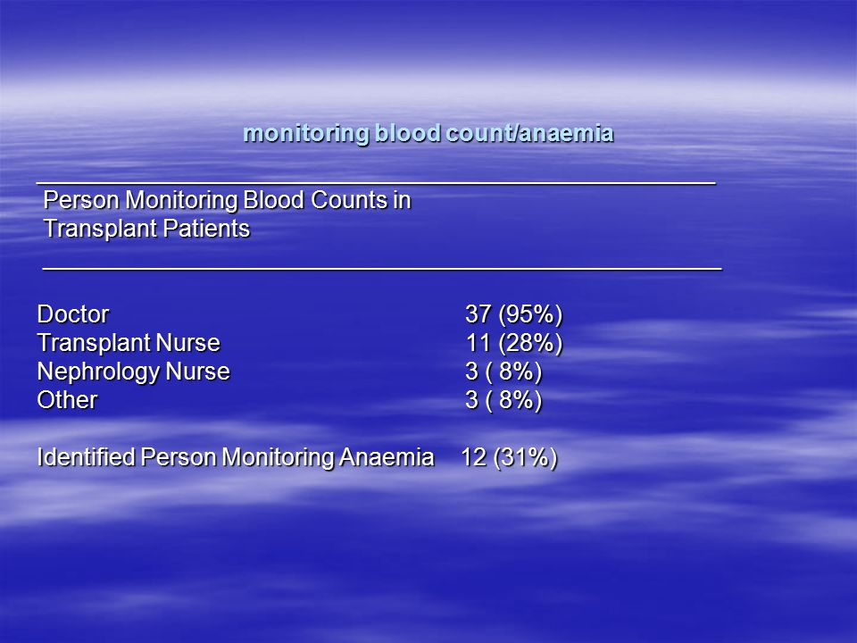 monitoring blood count/anaemia ___________________________________________________ Person Monitoring Blood Counts in Person Monitoring Blood Counts in Transplant Patients Transplant Patients ___________________________________________________ ___________________________________________________ Doctor37 (95%) Transplant Nurse11 (28%) Nephrology Nurse3 ( 8%) Other3 ( 8%) Identified Person Monitoring Anaemia 12 (31%)