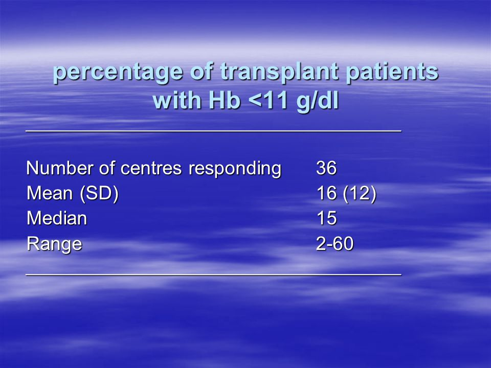 percentage of transplant patients with Hb <11 g/dl _________________________________________ _________________________________________ Number of centres responding36 Number of centres responding36 Mean (SD)16 (12) Mean (SD)16 (12) Median15 Median15 Range2-60 Range2-60 _________________________________________ _________________________________________