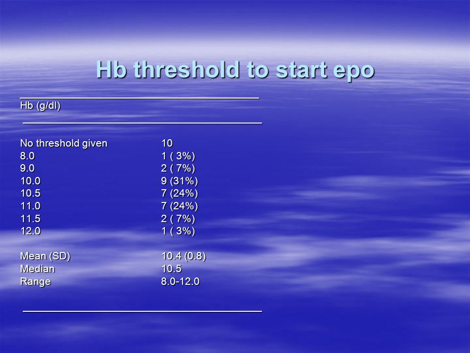 Hb threshold to start epo %