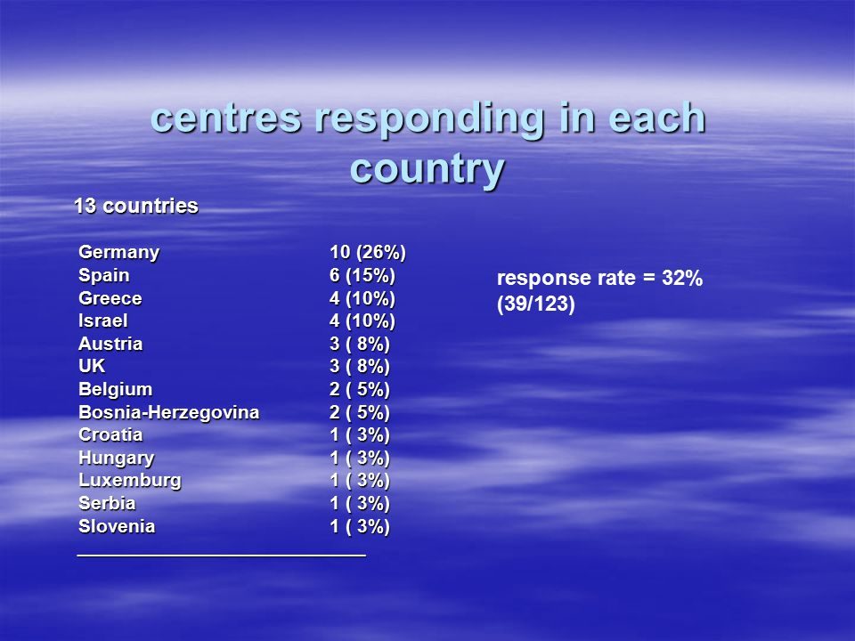 centres responding in each country 13 countries Germany10 (26%) Germany10 (26%) Spain6 (15%) Spain6 (15%) Greece4 (10%) Greece4 (10%) Israel4 (10%) Israel4 (10%) Austria3 ( 8%) Austria3 ( 8%) UK3 ( 8%) UK3 ( 8%) Belgium2 ( 5%) Belgium2 ( 5%) Bosnia-Herzegovina2 ( 5%) Bosnia-Herzegovina2 ( 5%) Croatia1 ( 3%) Croatia1 ( 3%) Hungary1 ( 3%) Hungary1 ( 3%) Luxemburg1 ( 3%) Luxemburg1 ( 3%) Serbia1 ( 3%) Serbia1 ( 3%) Slovenia1 ( 3%) Slovenia1 ( 3%) _______________________________ _______________________________ response rate = 32% (39/123)