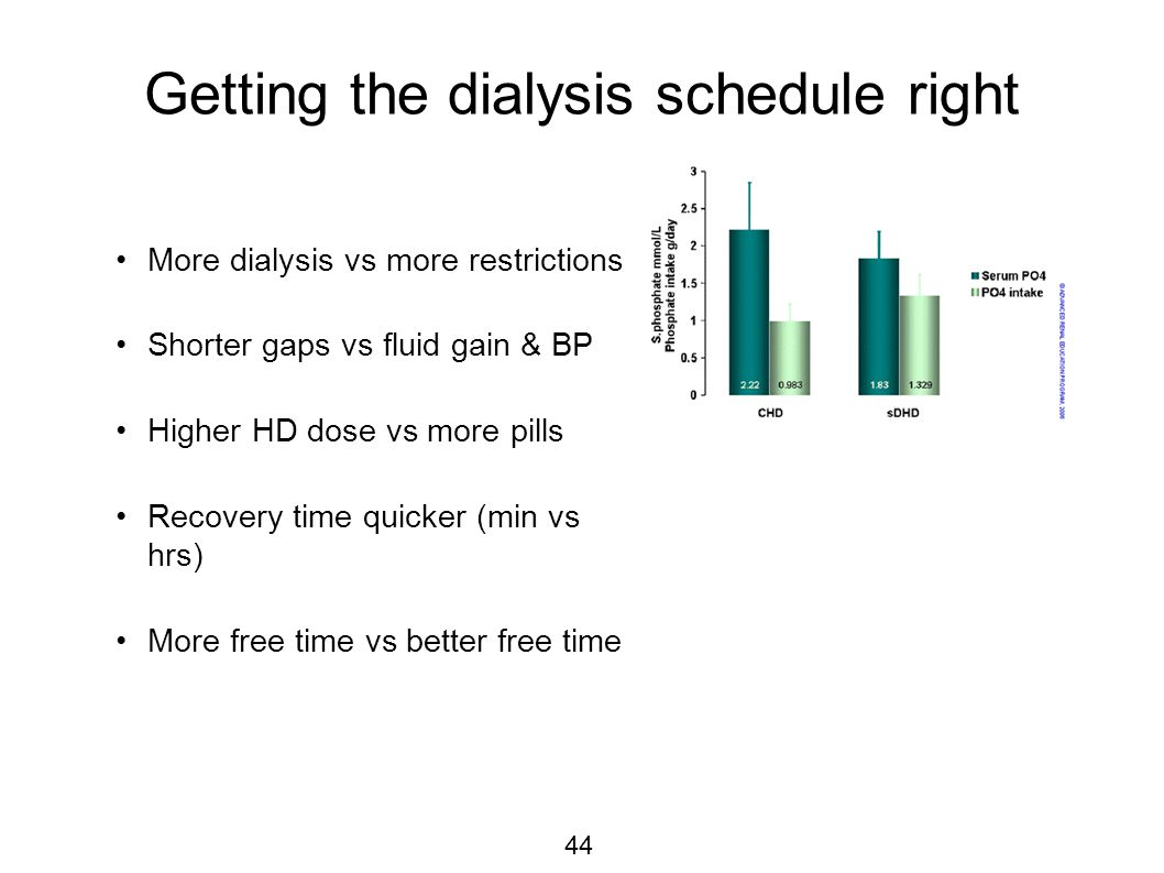 Getting the dialysis schedule right More dialysis vs more restrictions Shorter gaps vs fluid gain & BP Higher HD dose vs more pills Recovery time quicker (min vs hrs) More free time vs better free time 44