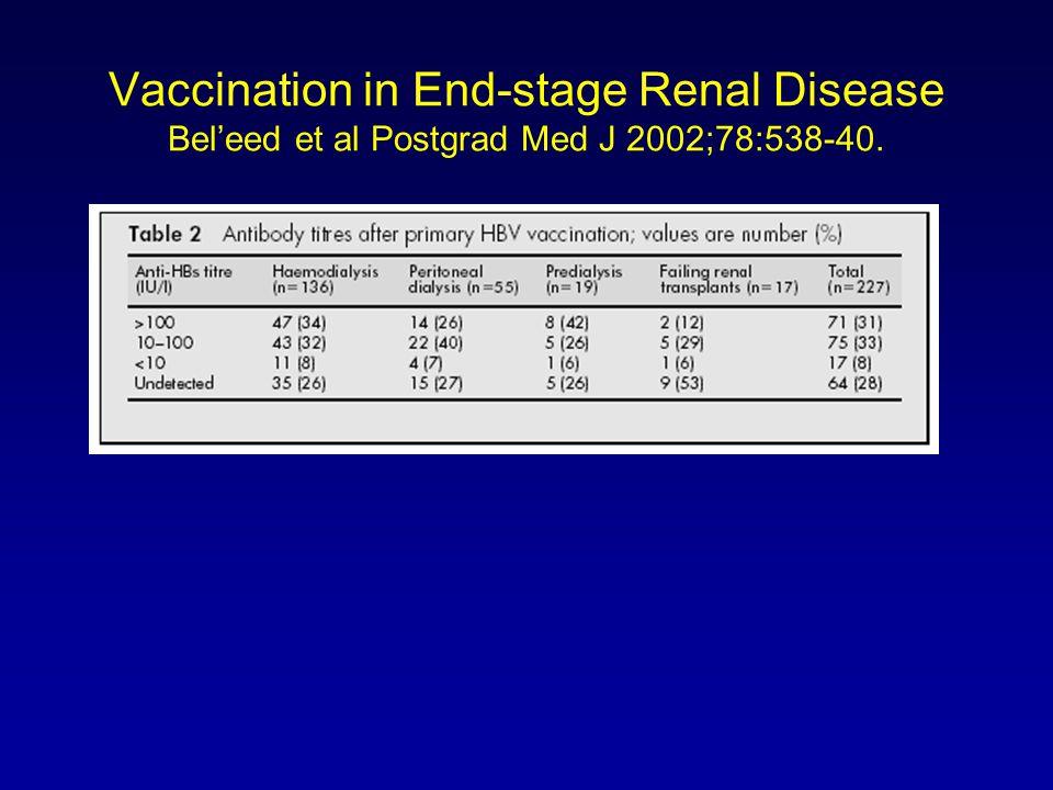 Vaccination in End-stage Renal Disease Bel'eed et al Postgrad Med J 2002;78:538-40.