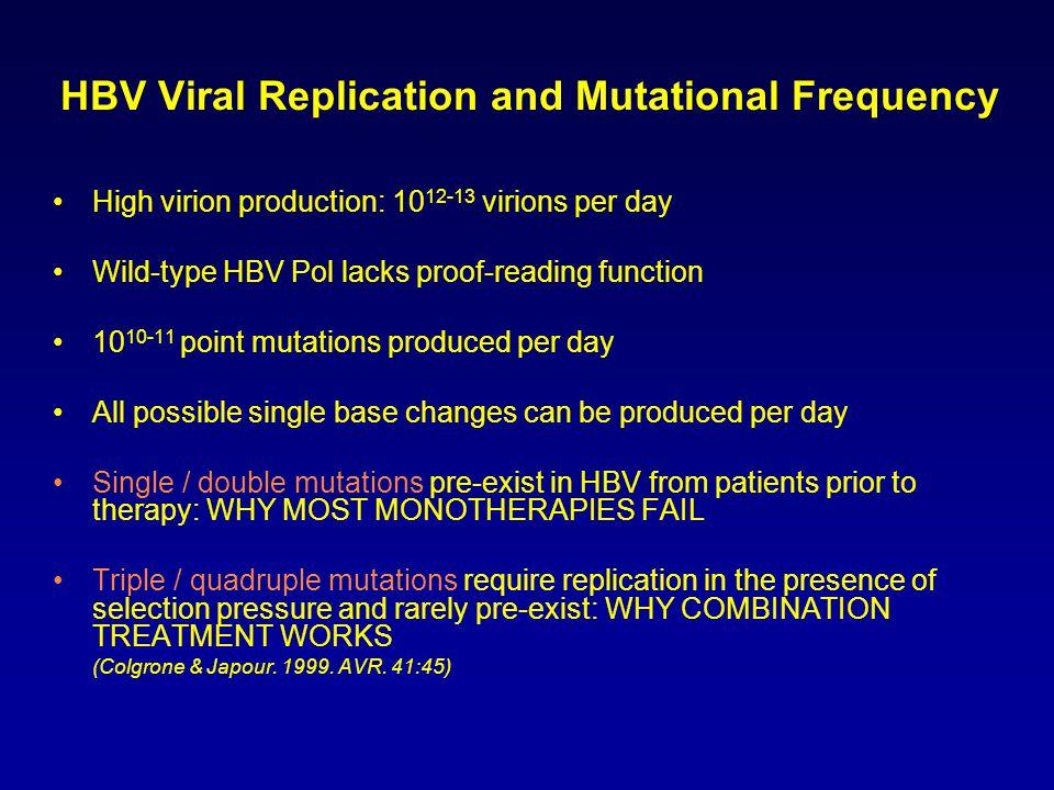 Treatment of lamivudine-resistant HBV adefovir lamivudine