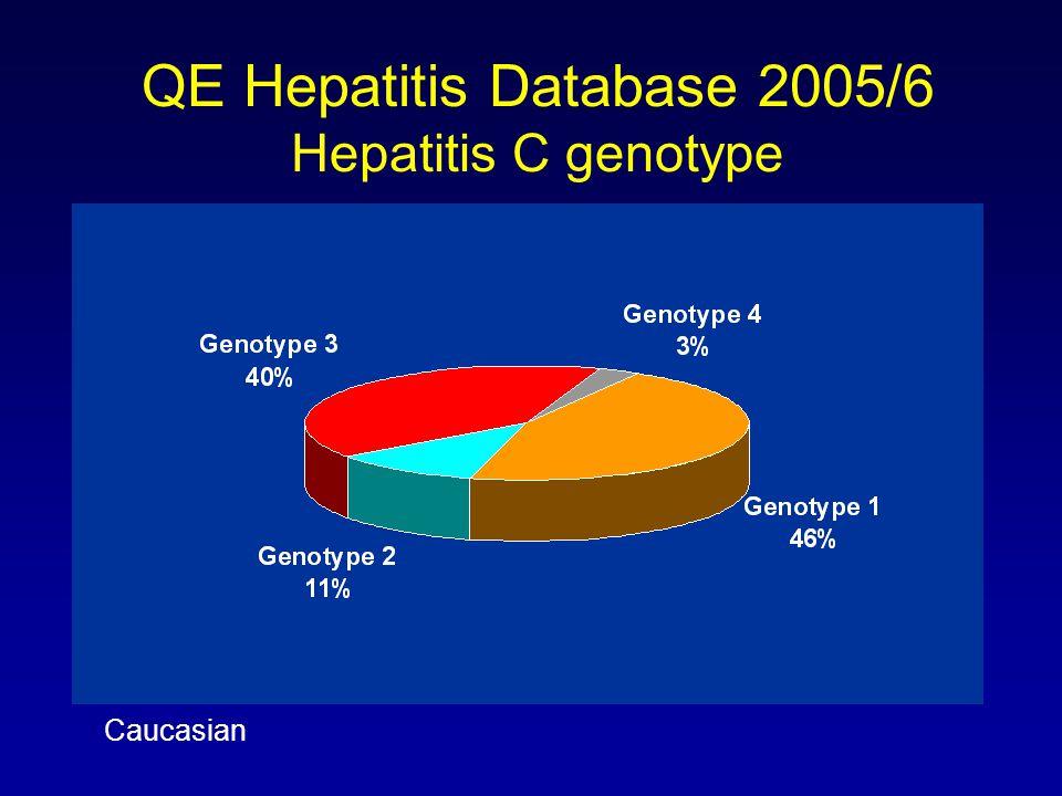 Caucasian QE Hepatitis Database 2005/6 Hepatitis C genotype
